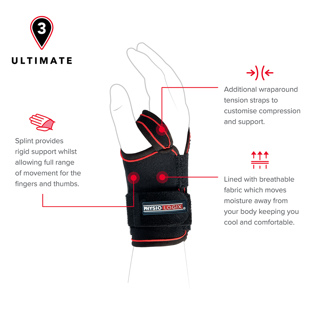 PHYSIOLOGIX ULTIMATE CARPAL TUNNEL WRIST SUPPORT - RIGHT - OSFA