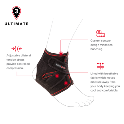 PHYSIOLOGIX ULTIMATE ANKLE SUPPORT - OSFA